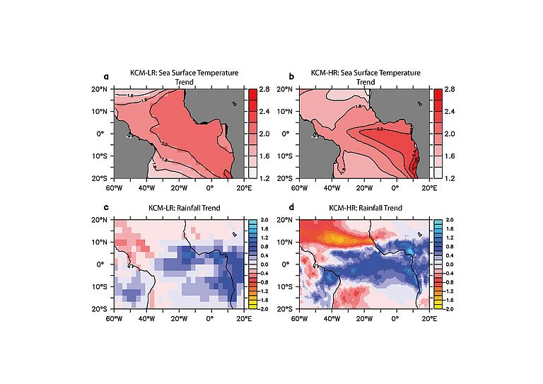 Changes in sea surface temperature and precipitation in a climate change experiment in the tropical Atlantic region in a coarse (a, c) and high (b, d) resolution model. From Park and Latif, 2020.