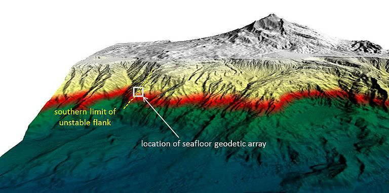 3D view of Mount Etna's eastern flank with the position of the GeoSEA transponder network. Graphic: Morelia Urlaub/Felix Gross