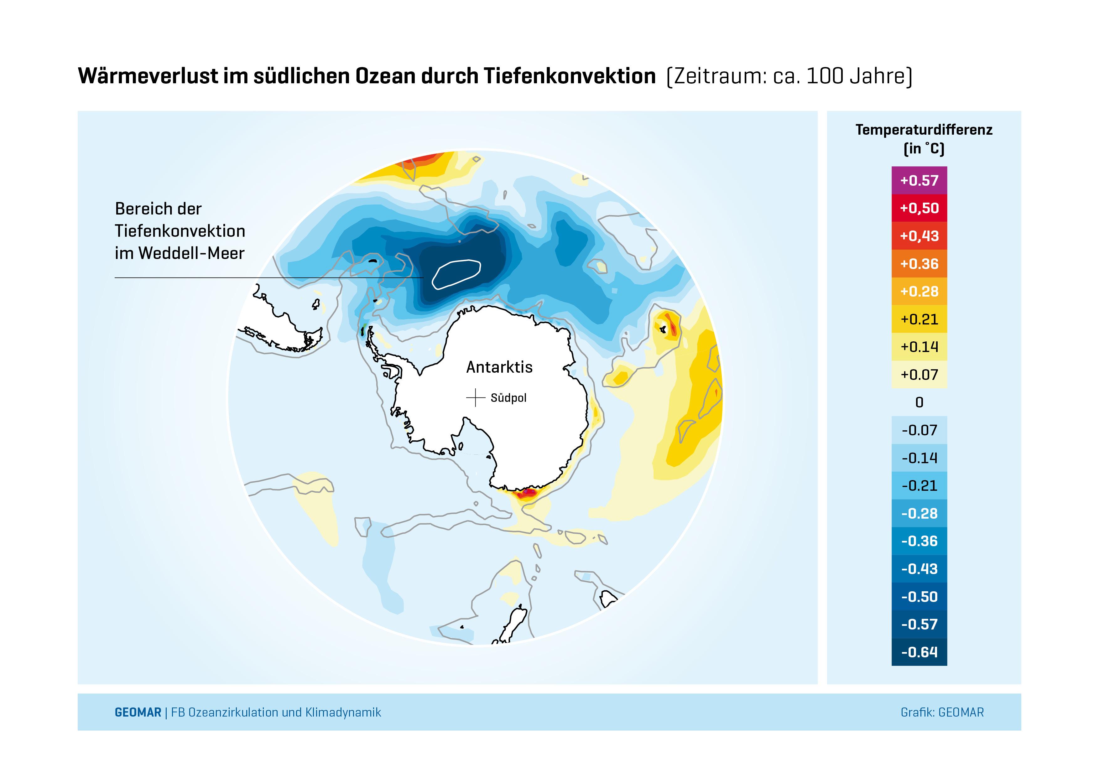 Natürliche Klimaschwankungen